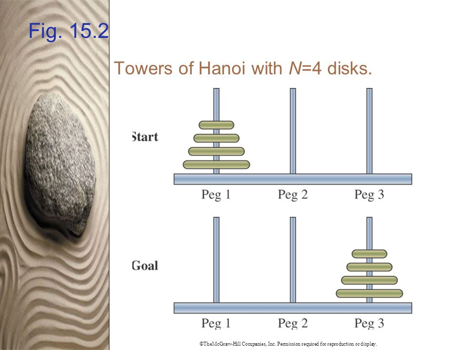 ©TheMcGraw-Hill Companies, Inc. Permission required for reproduction or display. Fig. 15.2 Towers of Hanoi with N=4 disks.