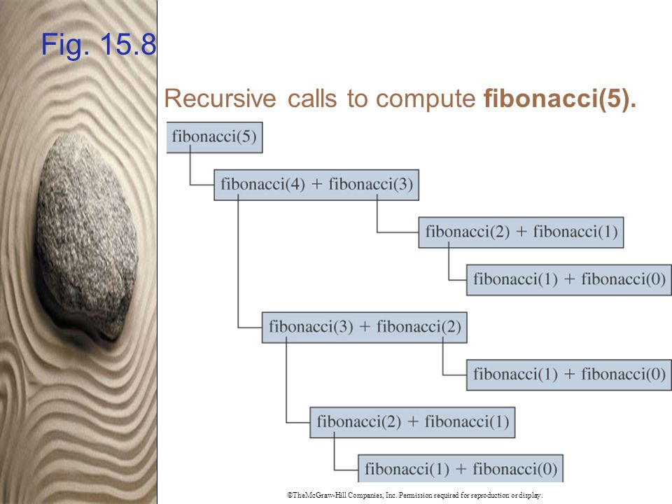 ©TheMcGraw-Hill Companies, Inc. Permission required for reproduction or display. Fig. 15.8 Recursive calls to compute fibonacci(5).