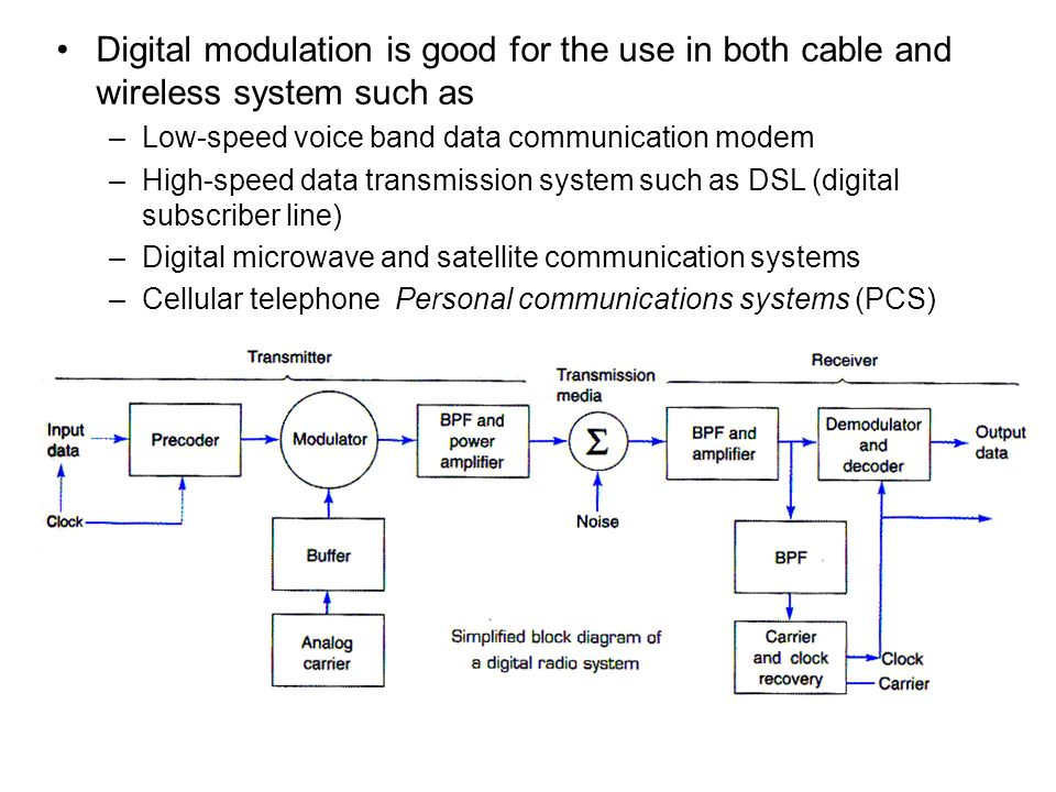 Digital modulation is good for the use in both cable and wireless system such as –Low-speed voice band data communication modem –High-speed data trans