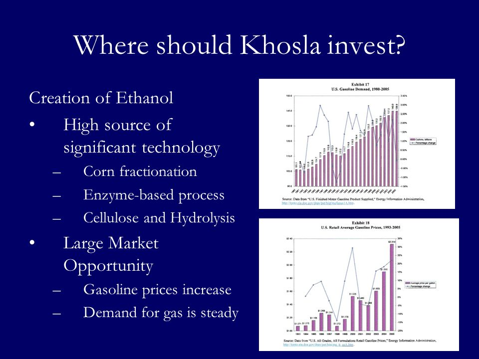 Where should Khosla invest? Creation of Ethanol High source of significant technology –Corn fractionation –Enzyme-based process –Cellulose and Hydroly