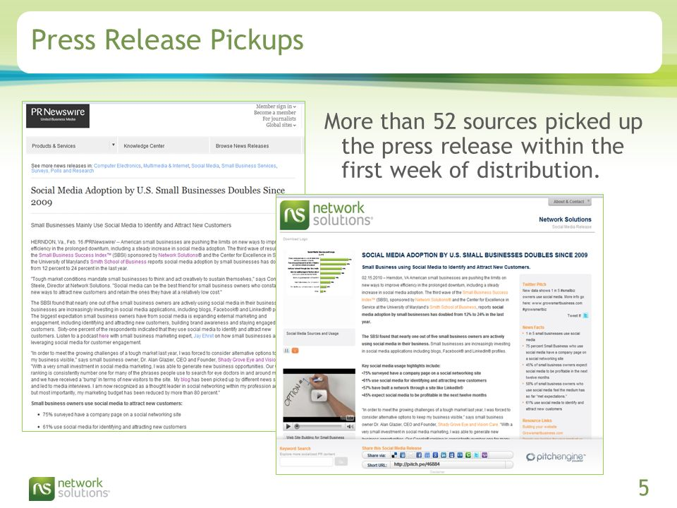 Confidential ©2009 Network Solutions, LLC Presentation Title, 07/31/2009 5 Press Release Pickups More than 52 sources picked up the press release within the first week of distribution.