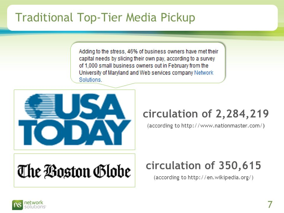 Confidential ©2009 Network Solutions, LLC Presentation Title, 07/31/ Traditional Top-Tier Media Pickup circulation of 350,615 (according to   circulation of 2,284,219 (according to