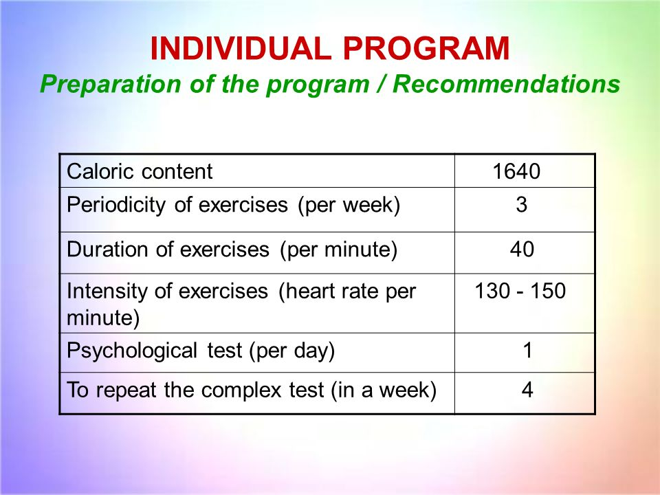 INDIVIDUAL PROGRAM Preparation of the program / Recommendations Caloric content 1640 Periodicity of exercises (per week) 3 Duration of exercises (per