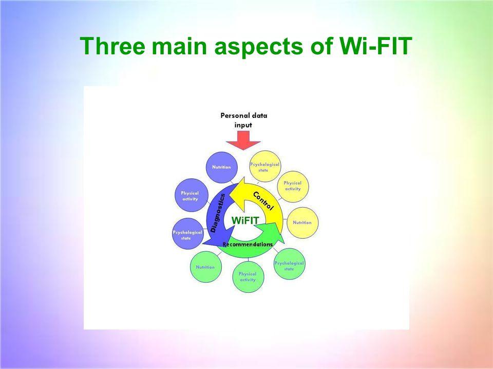 Three main aspects of Wi-FIT