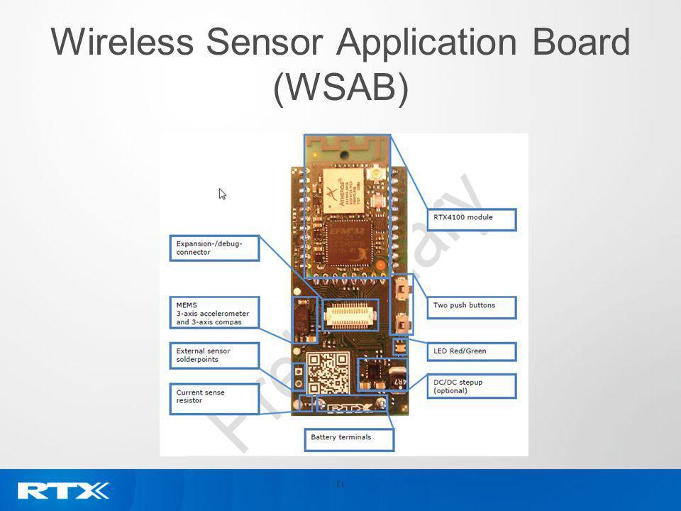 11 Wireless Sensor Application Board (WSAB)