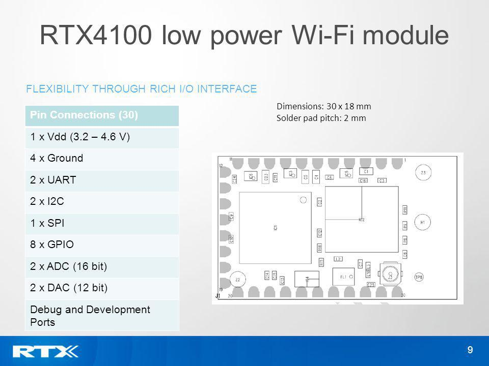 9 RTX4100 low power Wi-Fi module FLEXIBILITY THROUGH RICH I/O INTERFACE Dimensions: 30 x 18 mm Solder pad pitch: 2 mm Pin Connections (30) 1 x Vdd (3.