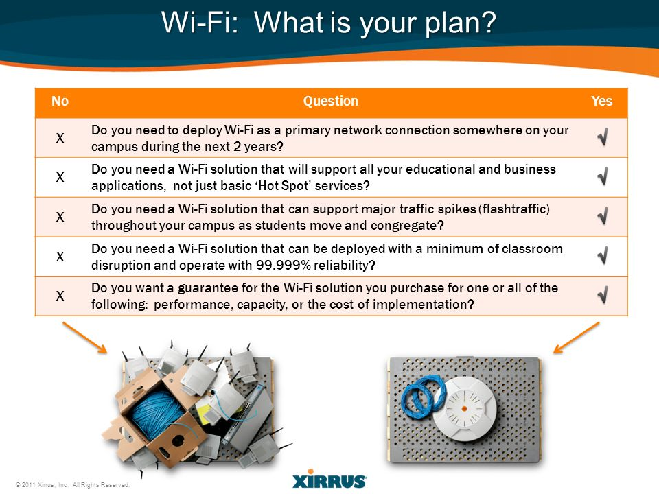 Wi-Fi: What is your plan? NoQuestionYes X Do you need to deploy Wi-Fi as a primary network connection somewhere on your campus during the next 2 years