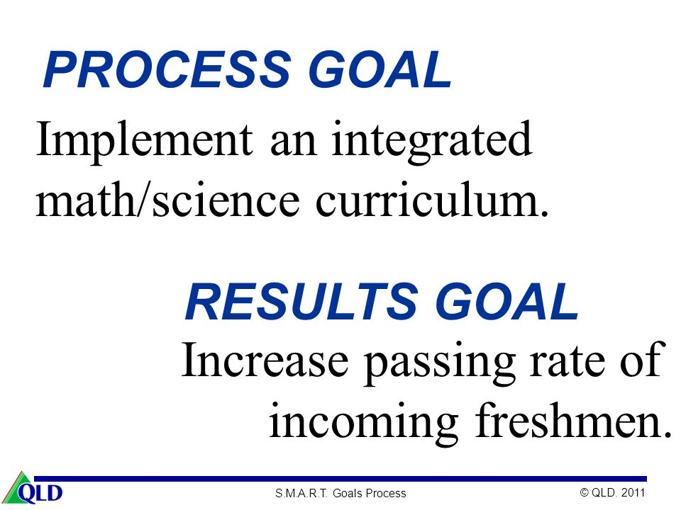 © QLD.2011 S.M.A.R.T. Goals Process Implement an integrated math/science curriculum.