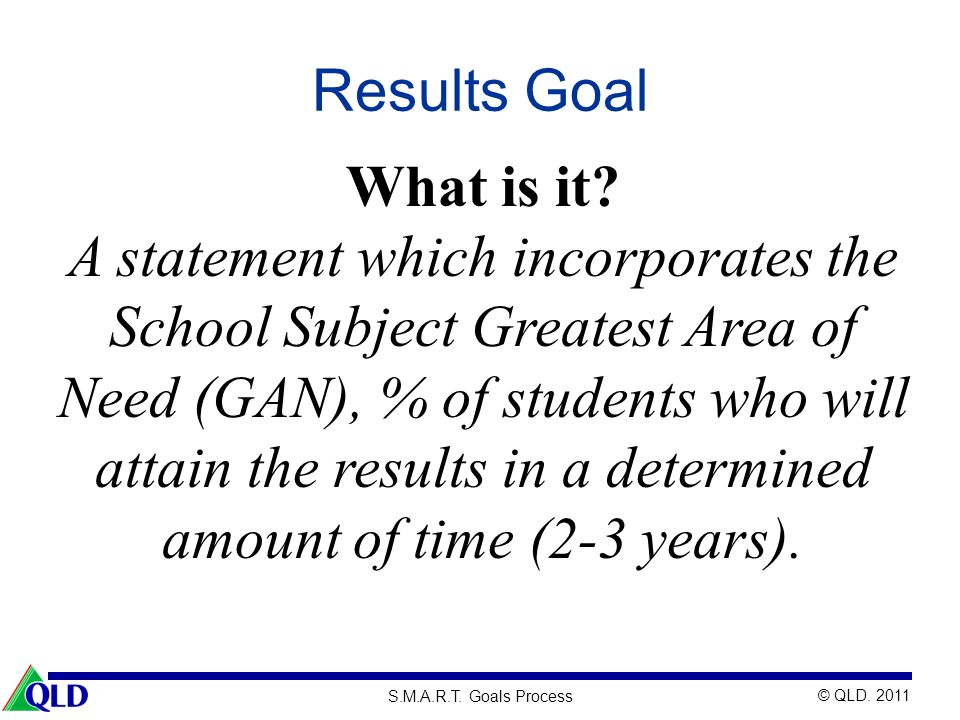 © QLD.2011 S.M.A.R.T. Goals Process What is it.