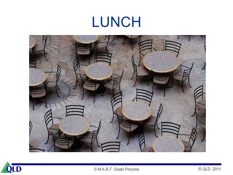 © QLD. 2011 S.M.A.R.T. Goals Process LUNCH