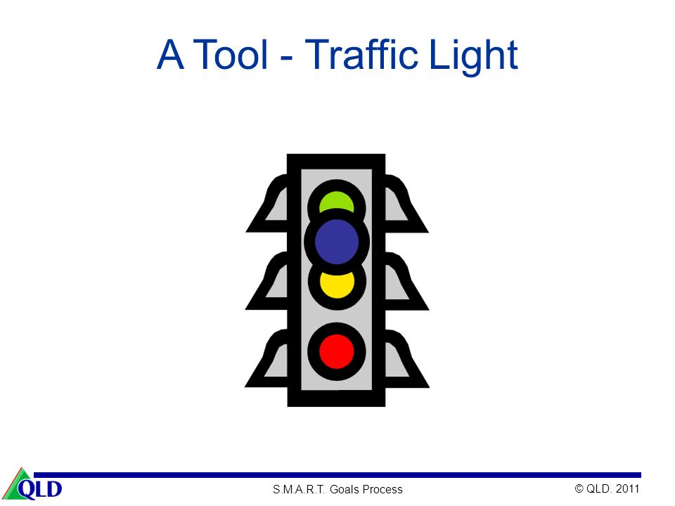 © QLD. 2011 S.M.A.R.T. Goals Process A Tool - Traffic Light