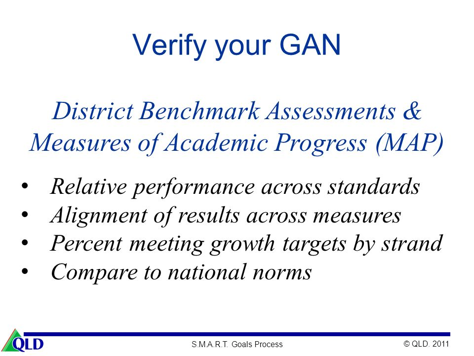 © QLD. 2011 S.M.A.R.T. Goals Process District Benchmark Assessments & Measures of Academic Progress (MAP) Relative performance across standards Alignm