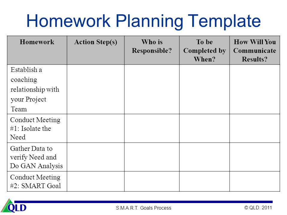 © QLD. 2011 S.M.A.R.T. Goals Process Homework Planning Template HomeworkAction Step(s)Who is Responsible? To be Completed by When? How Will You Commun