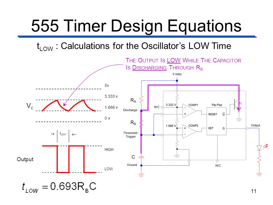 555 Timer Design Equations 11 t LOW : Calculations for the Oscillators LOW Time 5v 3.333 v VcVc 1.666 v 0 v t LOW Output HIGH LOW T HE O UTPUT I S LOW