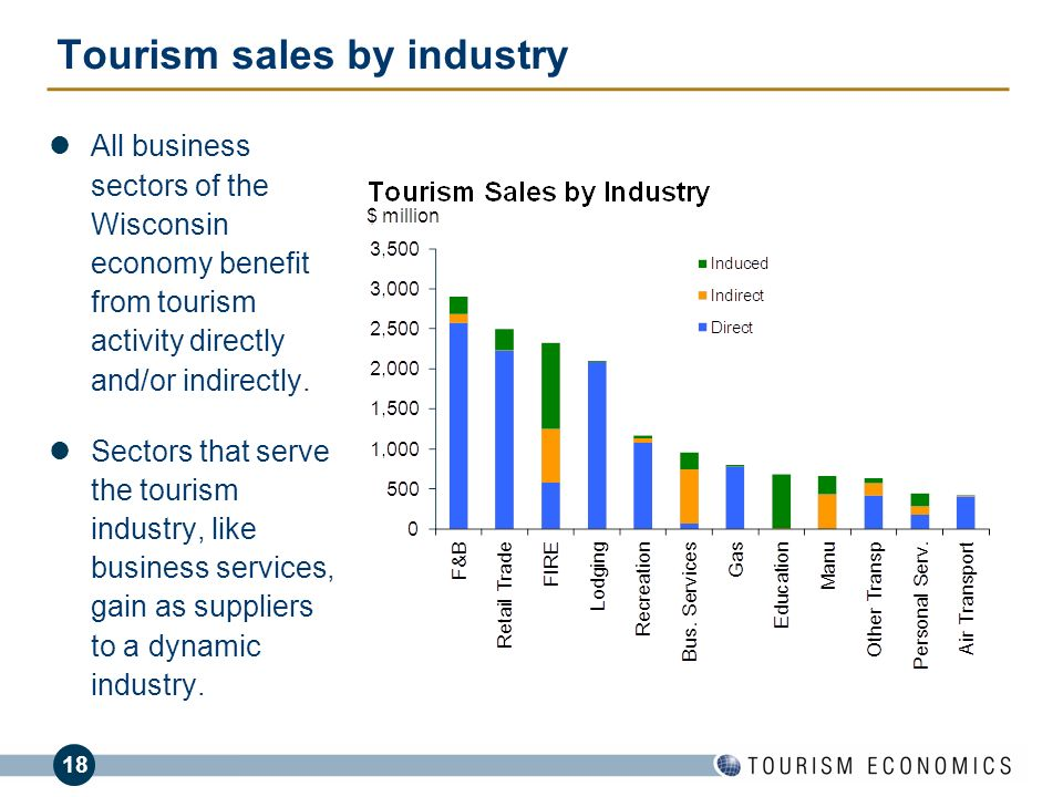 18 All business sectors of the Wisconsin economy benefit from tourism activity directly and/or indirectly. Sectors that serve the tourism industry, li