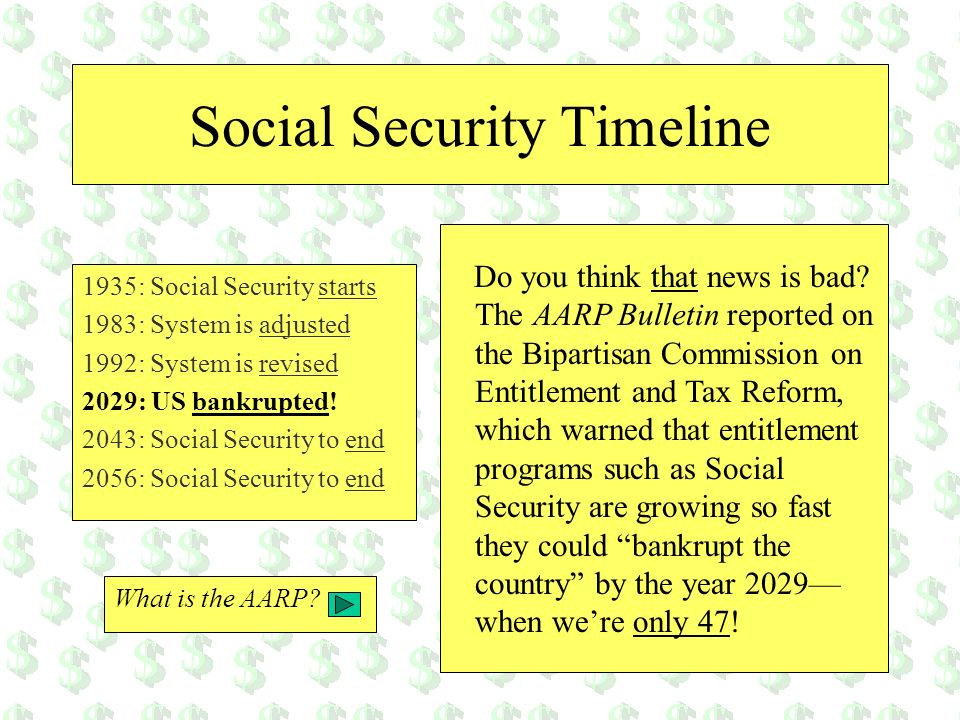 1935: Social Security starts 1983: System is adjusted 1992: System is revised 2029: US bankrupted! 2043: Social Security to end 2056: Social Security