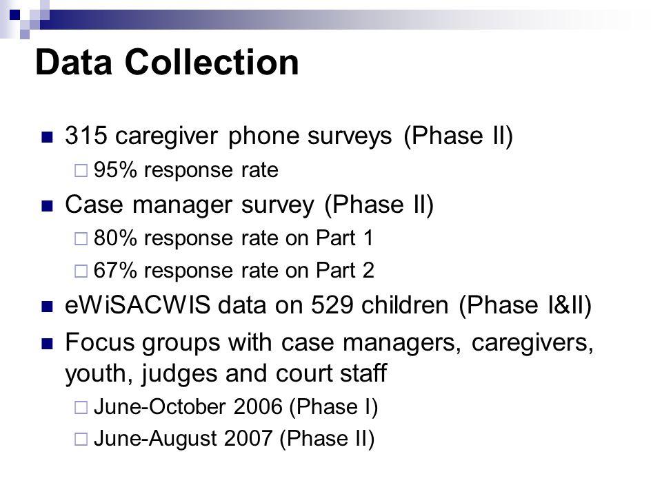 Data Collection 315 caregiver phone surveys (Phase II) 95% response rate Case manager survey (Phase II) 80% response rate on Part 1 67% response rate