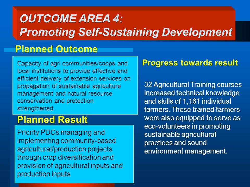 Planned Result 32 Agricultural Training courses increased technical knowledge and skills of 1,161 individual farmers.