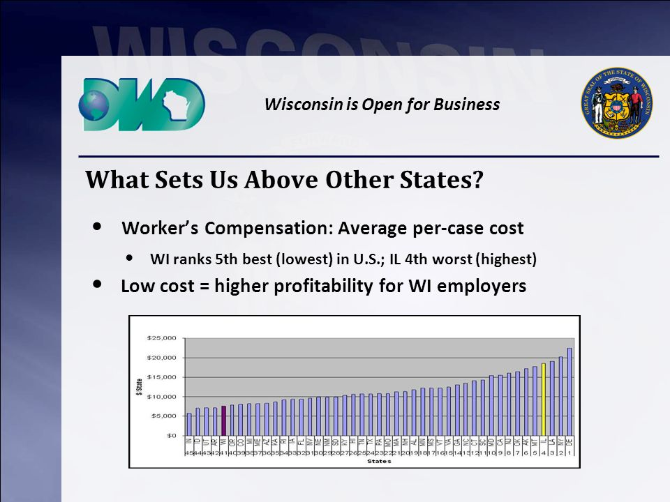 Wisconsin is Open for Business What Sets Us Above Other States.