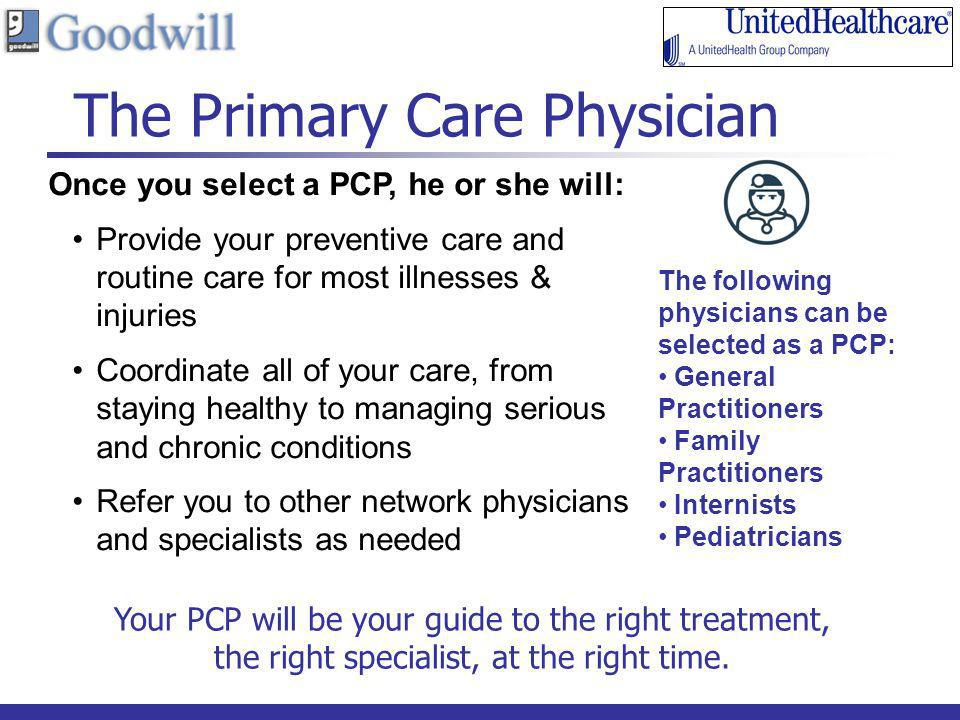 The Primary Care Physician 14 Once you select a PCP, he or she will: Provide your preventive care and routine care for most illnesses & injuries Coord