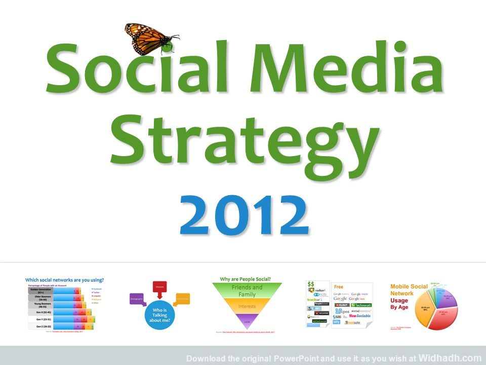 Download the original PowerPoint and use it as you wish at Widhadh.com Social Media Strategy 2012