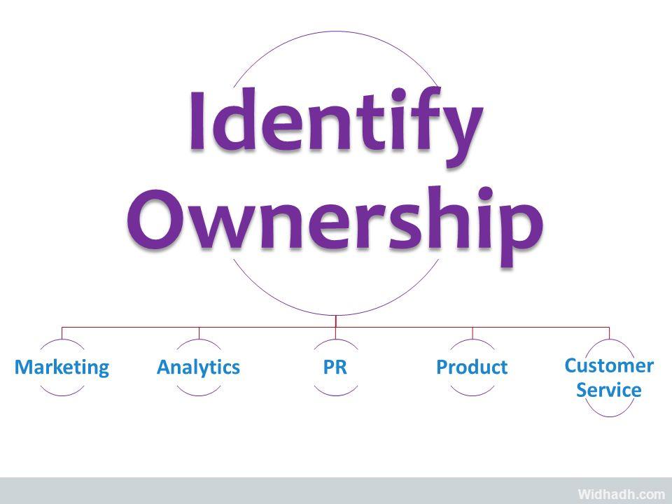 Widhadh.com Identify Ownership MarketingAnalyticsPRProduct Customer Service