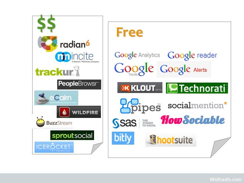 Widhadh.com Free $$