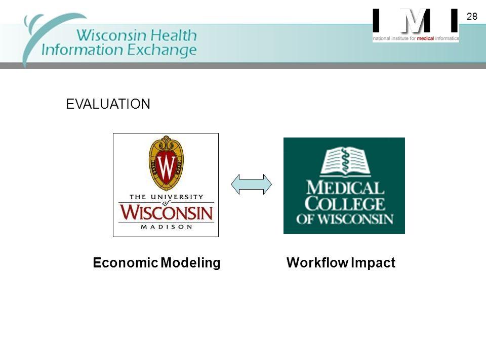 28 EVALUATION Economic Modeling Workflow Impact 28