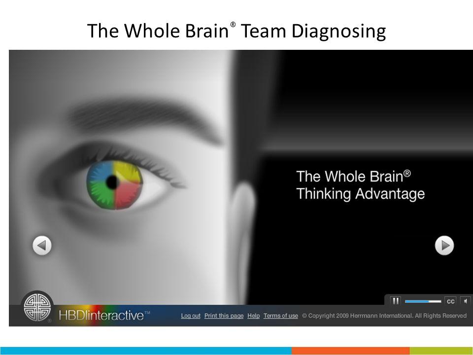 The Whole Brain ® Team Diagnosing