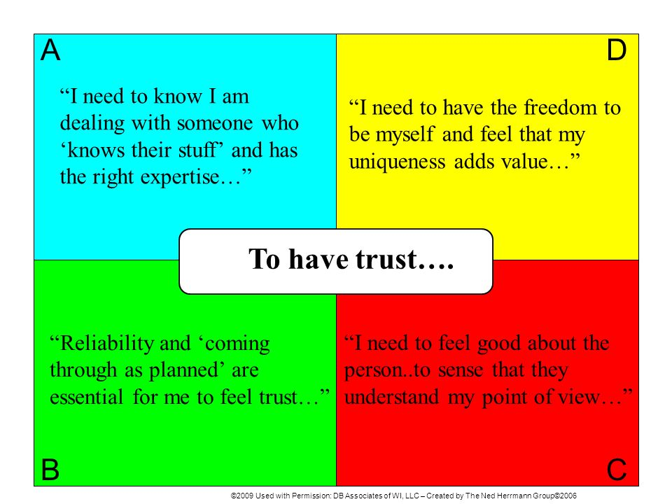 A BC D To have trust…. I need to know I am dealing with someone who knows their stuff and has the right expertise… Reliability and coming through as p