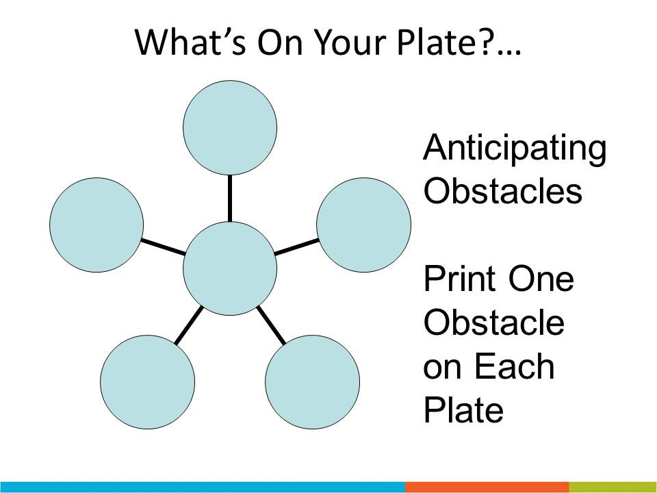 Whats On Your Plate?… Anticipating Obstacles Print One Obstacle on Each Plate
