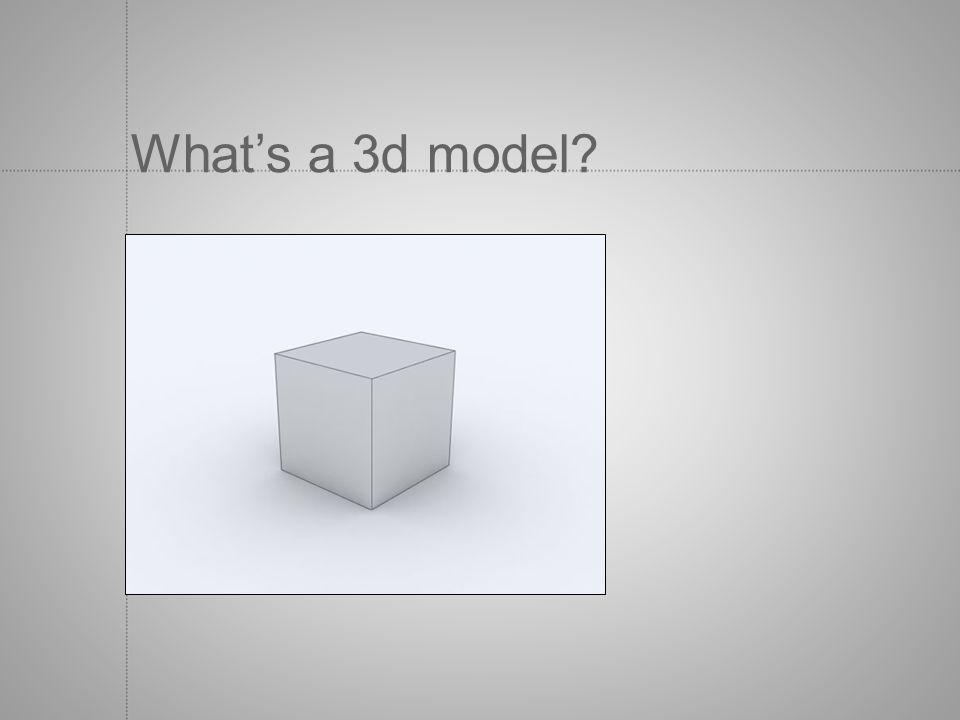Whats a 3d model?