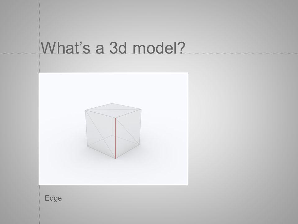 Whats a 3d model? Edge