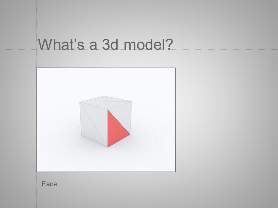 Whats a 3d model? Face