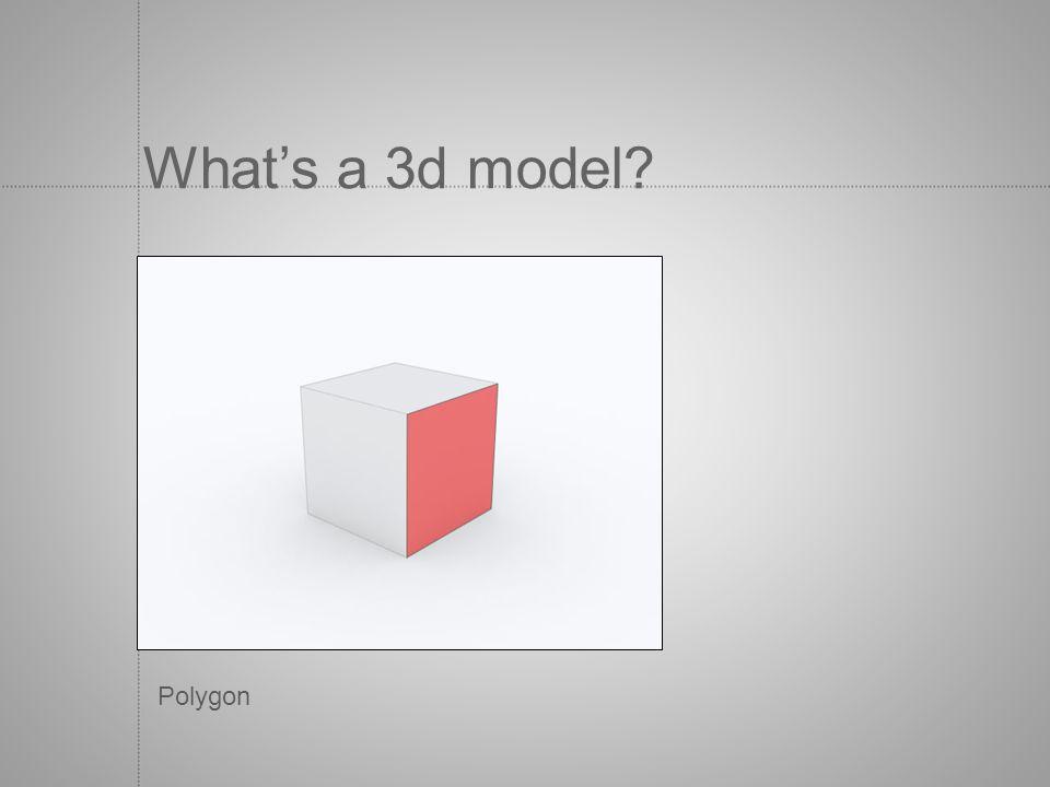 Whats a 3d model? Polygon