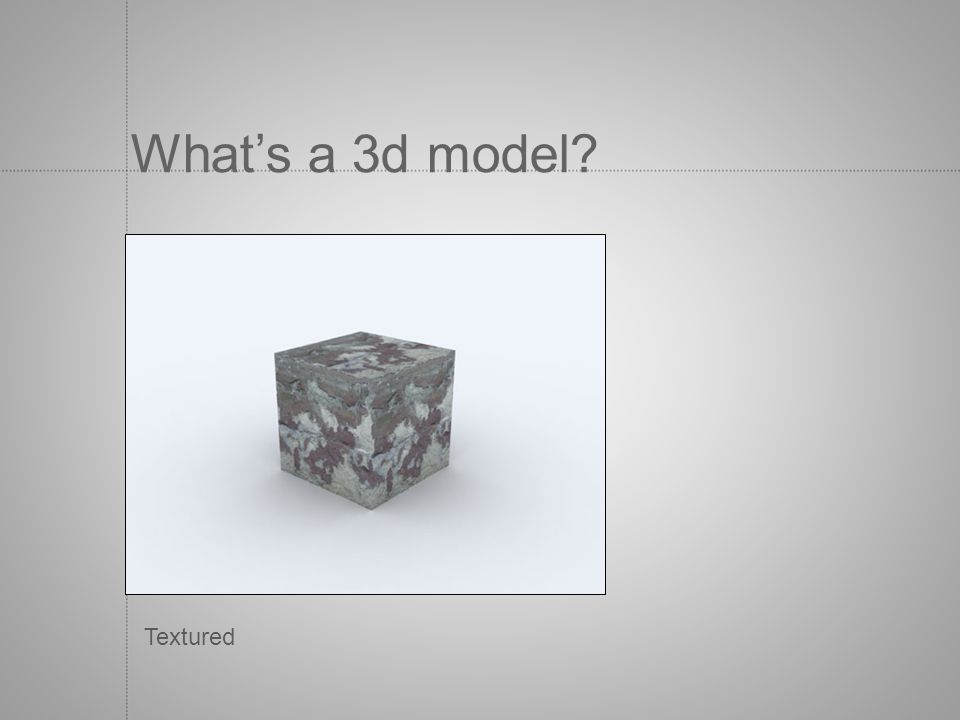 Whats a 3d model? Textured