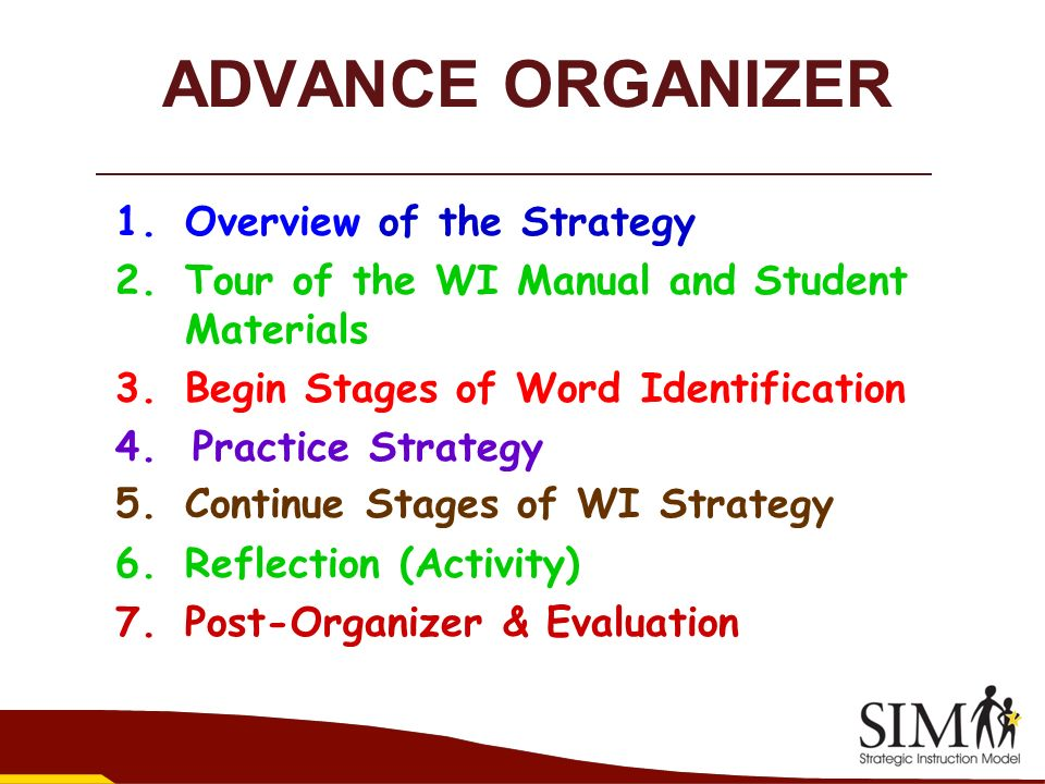 ADVANCE ORGANIZER 1.Overview of the Strategy 2.Tour of the WI Manual and Student Materials 3.Begin Stages of Word Identification 4. Practice Strategy