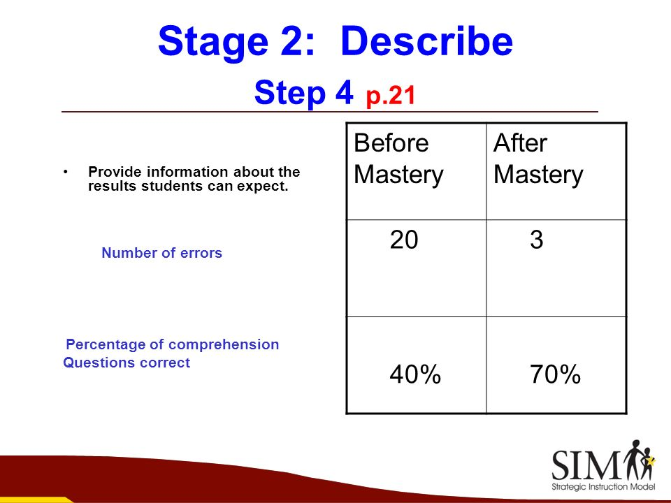 Stage 2: Describe Step 4 p.21 Provide information about the results students can expect. Number of errors Percentage of comprehension Questions correc