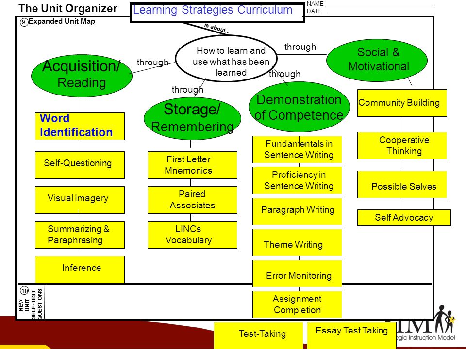 Stage 2: Describe Step 4 p.21 Provide information about the results students can expect.