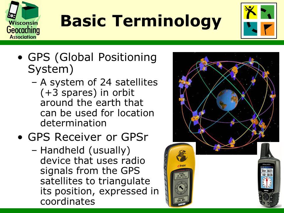 Basic Terminology GPS (Global Positioning System) –A system of 24 satellites (+3 spares) in orbit around the earth that can be used for location deter