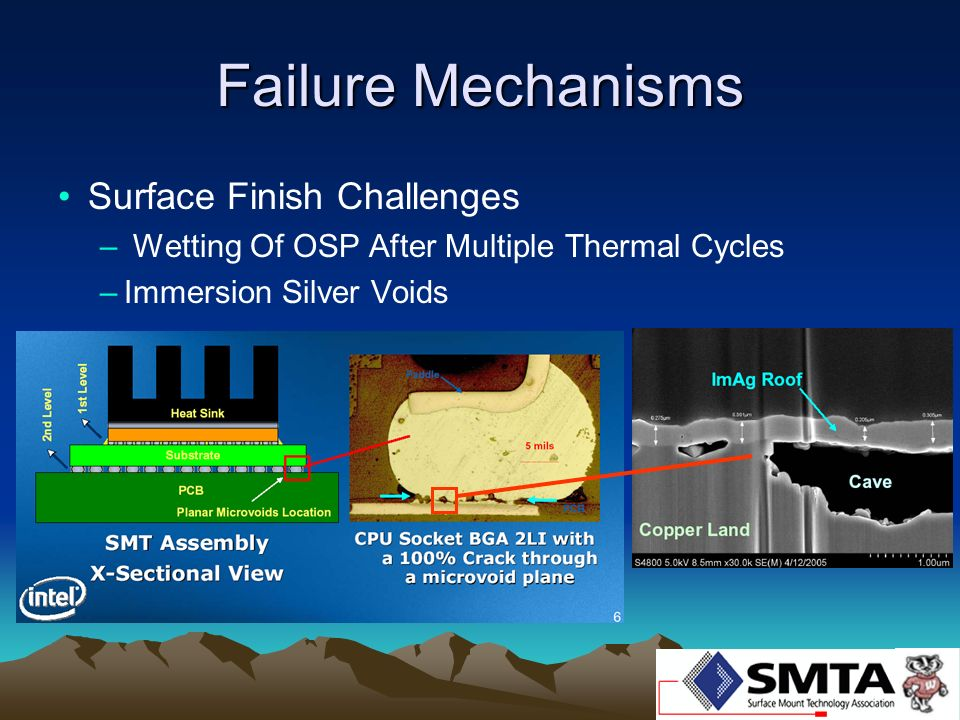 Failure Mechanisms Surface Finish Challenges – Wetting Of OSP After Multiple Thermal Cycles –Immersion Silver Voids