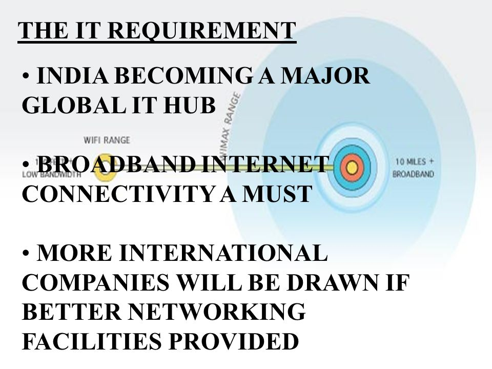 THE IT REQUIREMENT INDIA BECOMING A MAJOR GLOBAL IT HUB BROADBAND INTERNET CONNECTIVITY A MUST MORE INTERNATIONAL COMPANIES WILL BE DRAWN IF BETTER NETWORKING FACILITIES PROVIDED