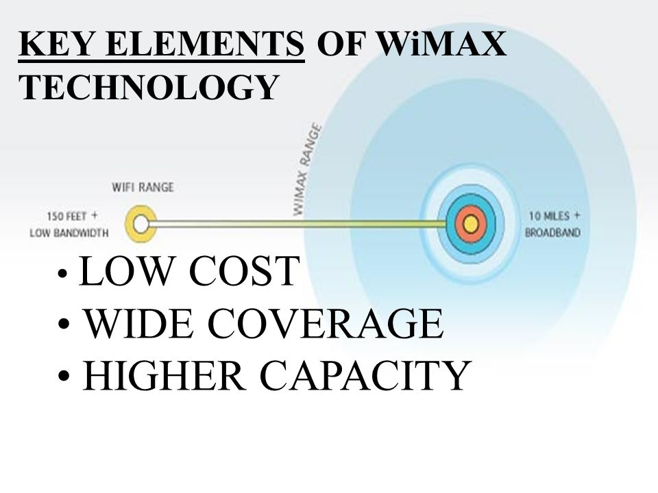KEY ELEMENTS OF WiMAX TECHNOLOGY LOW COST WIDE COVERAGE HIGHER CAPACITY