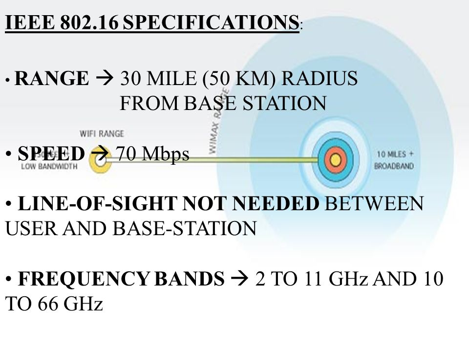 IEEE 802.16 SPECIFICATIONS : RANGE 30 MILE (50 KM) RADIUS FROM BASE STATION SPEED 70 Mbps LINE-OF-SIGHT NOT NEEDED BETWEEN USER AND BASE-STATION FREQUENCY BANDS 2 TO 11 GHz AND 10 TO 66 GHz