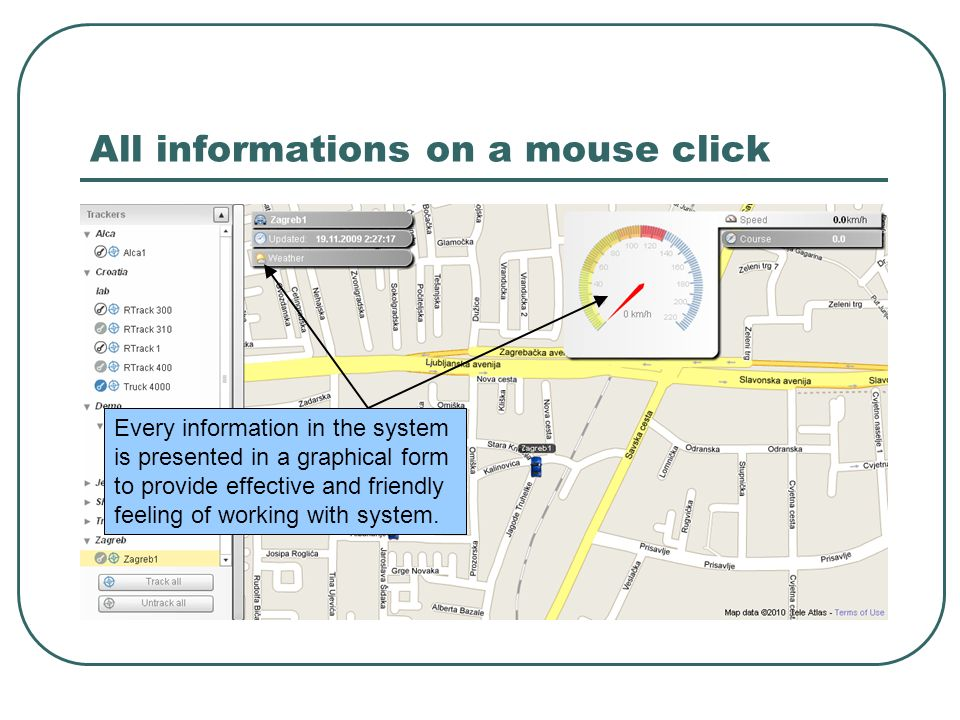 All informations on a mouse click Every information in the system is presented in a graphical form to provide effective and friendly feeling of workin