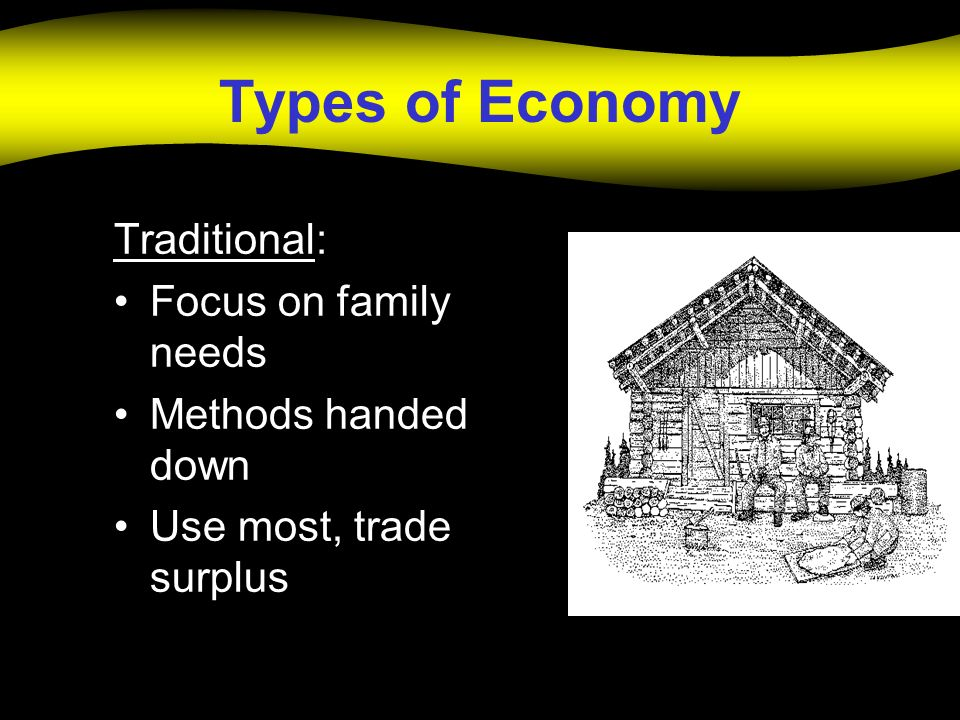 Types of Economy Traditional: Focus on family needs Methods handed down Use most, trade surplus