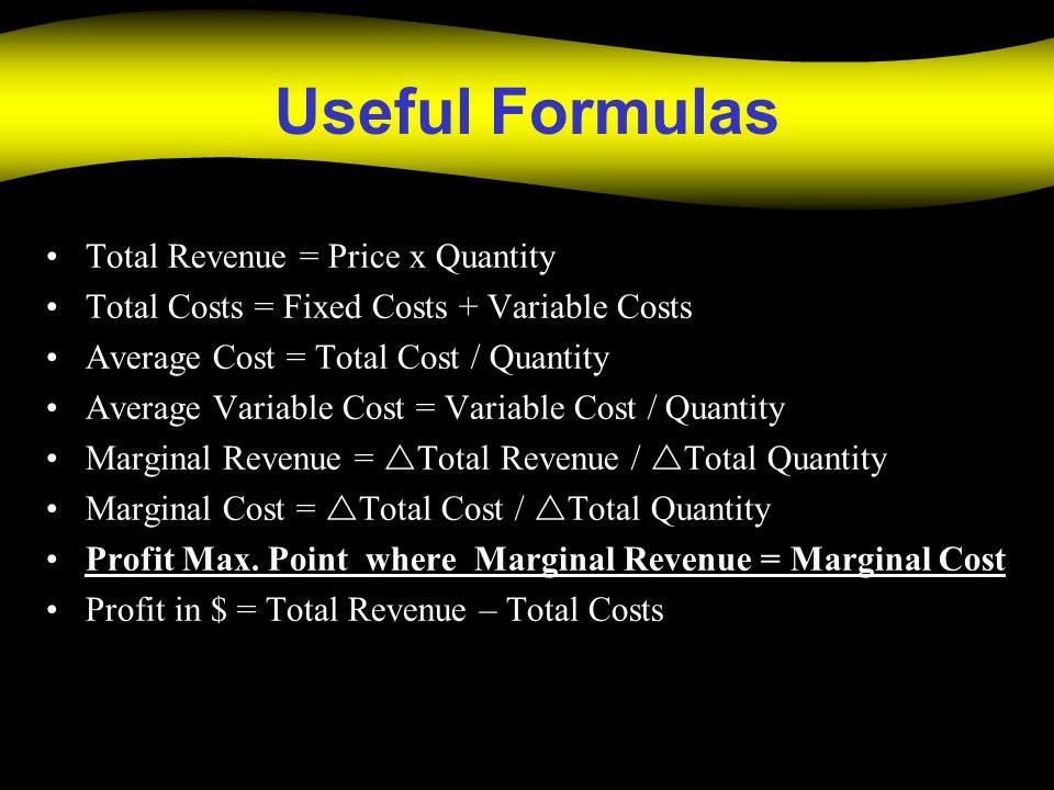 Useful Formulas Total Revenue = Price x Quantity Total Costs = Fixed Costs + Variable Costs Average Cost = Total Cost / Quantity Average Variable Cost