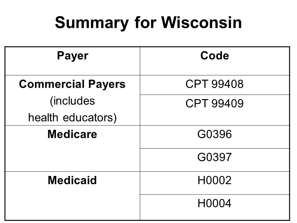 Summary for Wisconsin PayerCode Commercial Payers (includes health educators) CPT 99408 CPT 99409 MedicareG0396 G0397 MedicaidH0002 H0004