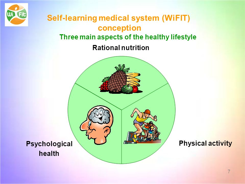 Three main aspects of the healthy lifestyle Psychological health 7 Rational nutrition Physical activity Self-learning medical system (WiFIT) conception