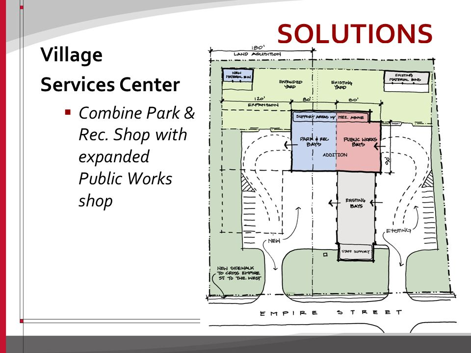 SOLUTIONS New Library Construct New Public Library Find New Site Considered Sites around Community Focus on the Traditional Downtown Area Maintain Community Identity Centralized Civic Facilities Opportunity to Eliminate Blight Encourage the economic viability of the area The VILLAGE CENTER concept was established VILLAGE of HOLMEN